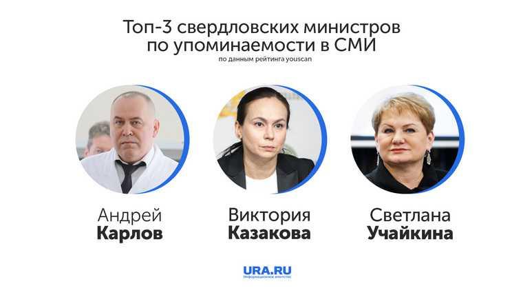 Свердловские политики заработали популярность напандемии