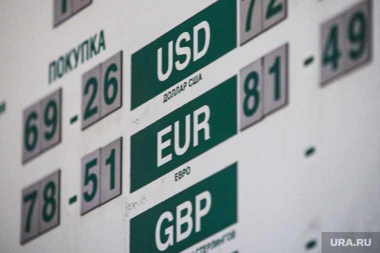 перспективные валюты 2021 года
